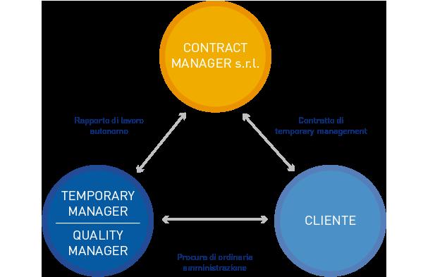 CM_Contract_ITA